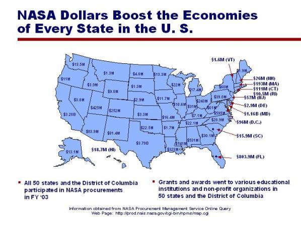 NASA_dollars